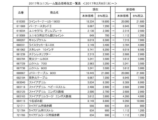 UNIFLAME製品価格改定のご案内(実施は2月8日から)