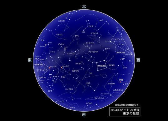 2016年12月中旬20時ごろの夜空 - 出展 国立天文台
