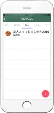 山コレ 岳人コレクション