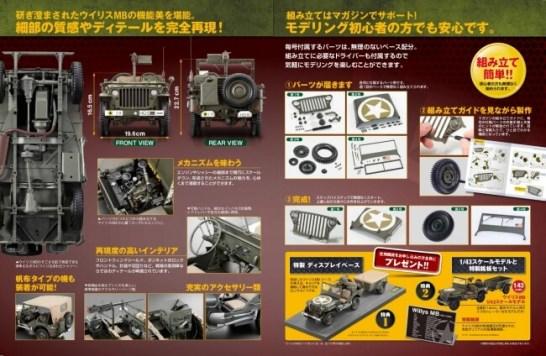 『ウイリスMB ジープⓇをつくる』先行予約受付開始 - アシェット・コレクションズ・ジャパン