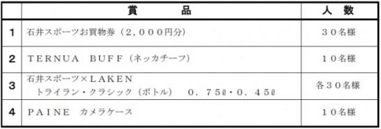 ICI石井スポーツ賞