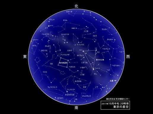 2017年10月中旬(東京の星空)- 国立天文台