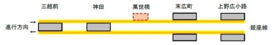 萬世橋駅ライトアップ位置詳細