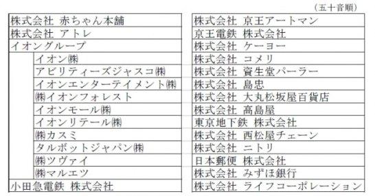 女性視点の防災ブック「東京くらし防災」- 配布協力事業者