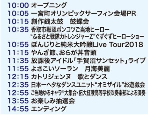 イベントの内容(4月21日)