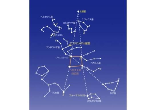 9月15日(土)秋の親子天文教室開催のお知らせ ‐ ケンコー・トキナー