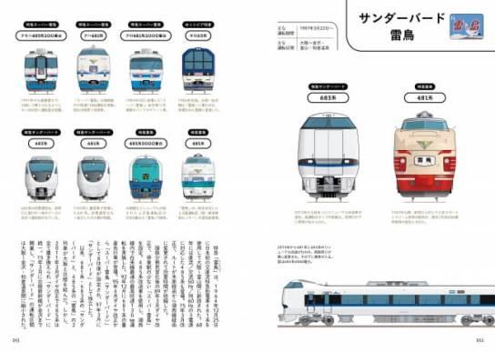 電車の顔図鑑3 特急・急行の鉄道車両 ‐ 誌面サンプル