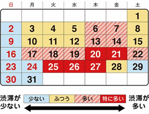 2018年12月の渋滞予想カレンダー