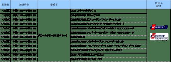 ダカールラリー2019【ペルー】デイリーハイライト