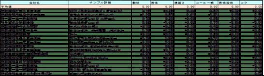 味覚レーダーチャートイメージ