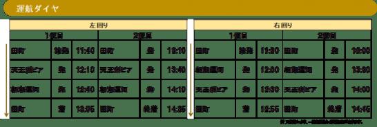 東京ベイゾーン循環クルーズの概要