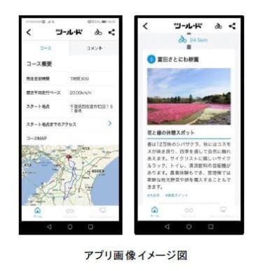 房総里山サイクリングコース(アプリ)