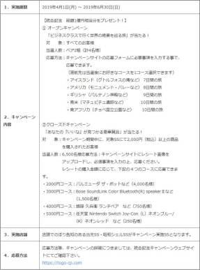 全国の出光SS、昭和シェルSSで「はじめまして。統合記念キャンペーン」を実施