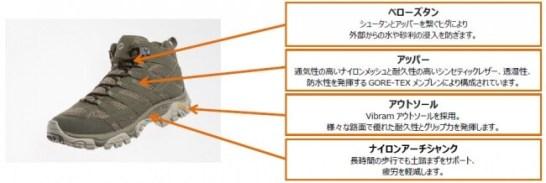 メレルの定番ハイキングシューズ「MOAB」シリーズにNEWカラー登場!