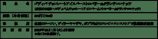 ゴディバ チョコレートアイスバー ストロベリー&クランチココナッツ - ゴディバ ジャパン