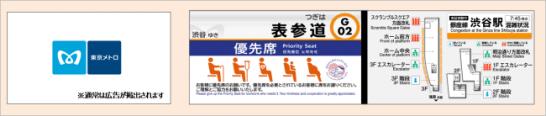 銀座線渋谷駅構内の混雑度表示実証実験