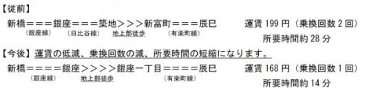 銀座線・丸ノ内線・日比谷線銀座駅⇔有楽町線銀座一丁目駅