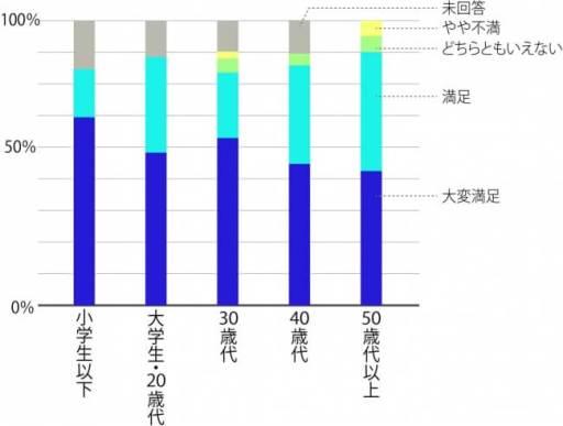 コスモプラネタリウム渋谷 <2019年7月実施>