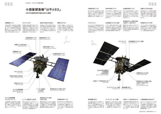 「はやぶさ2」のすべて ミッション&メカニカル編 - 誠文堂新光社