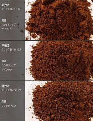 Yami コーヒー・グラインダー