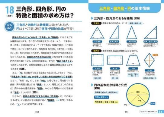 三角形、四角形、円の特徴と面積の求め方は?