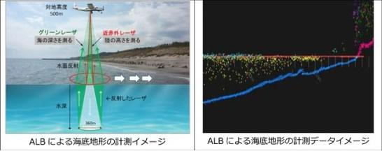 【新規エリア追加】海底地形マップアプリ『釣りドコ』に「加太・友ヶ島エリア」を追加