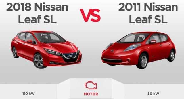 Nissan Leaf: Обзор поколений электромобиля