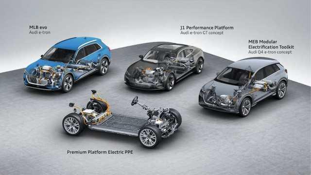 Новые платформы от Audi для электрокаров