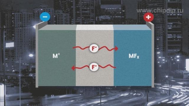 Ученые из Японии разработали безопасные и более энергоемкие батареи