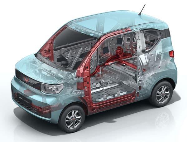 Wuling HongGuang Mini EV строение электромобиля