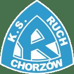 ruch_chorzow-1