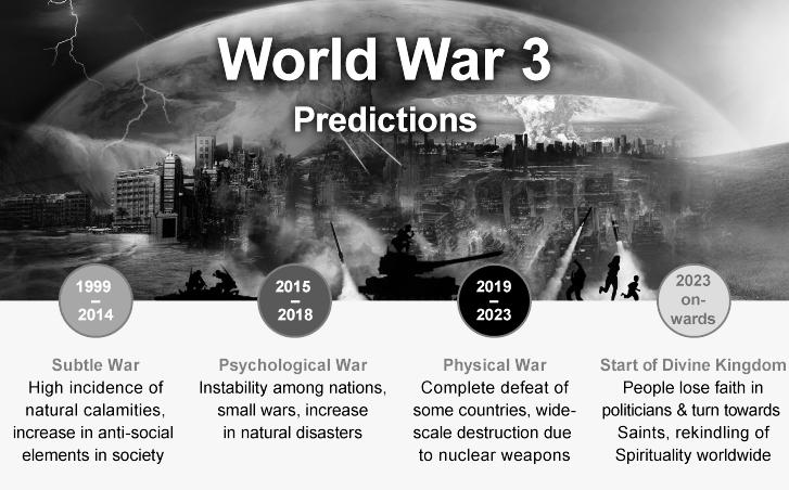 Infographic: World War 3 Predictions (ssrf.org)