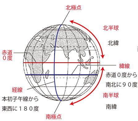 緯線 (いせん) - Japanese-English Dictionary - JapaneseClass.jp