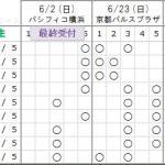 欅坂46『黒い羊』個別握手会完売状況まとめ - 7次反映