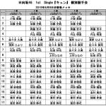 日向坂46 デビューシングル「キュン」発売記念 個別握手会 6月8日(土)千葉会場@幕張メッセ