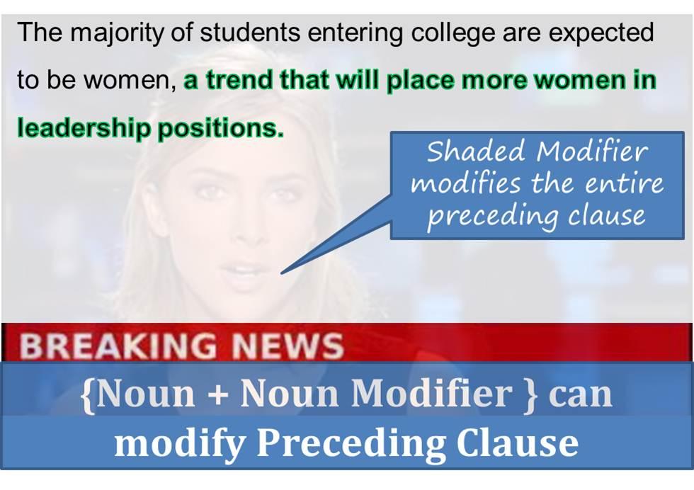 Noun Noun Modifier