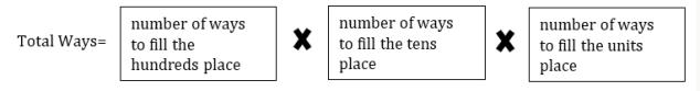 gmat permutation and combination gmat quant questions