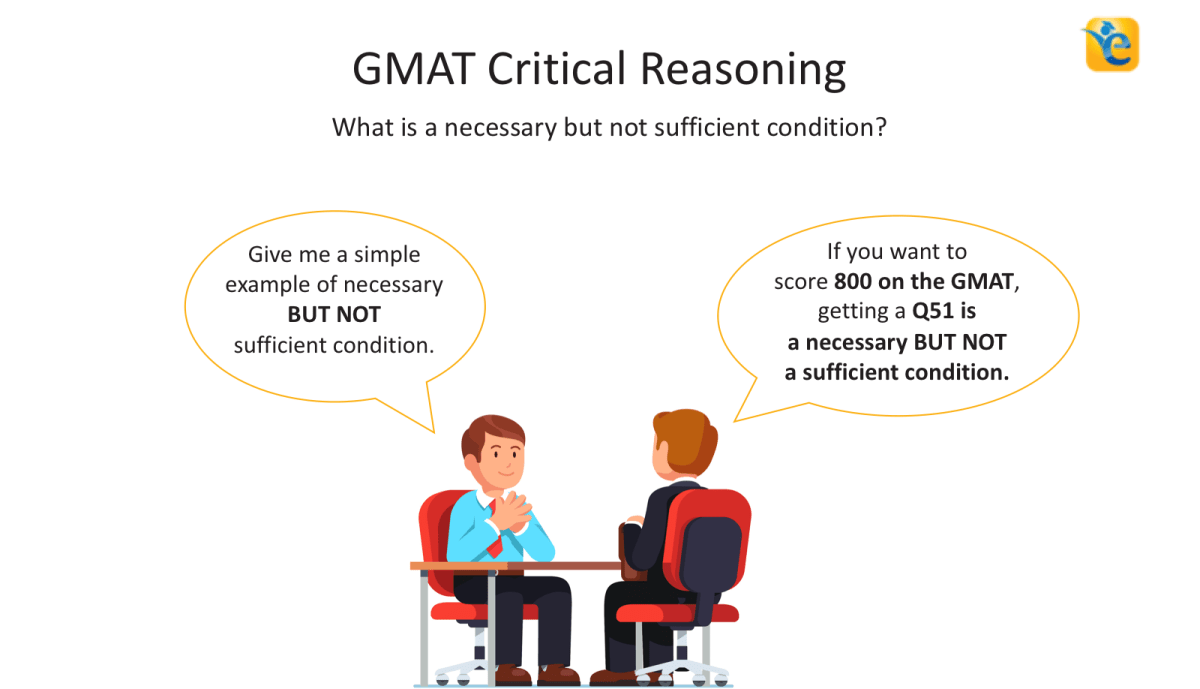 GMAT Critical Reasoning | Necessary but not sufficient condition