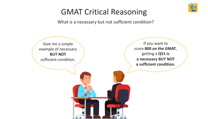GMAT Critical Reasoning Necessary vs Sufficient Conditions