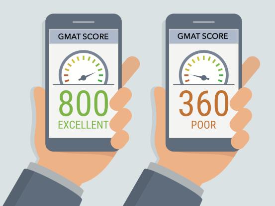 good GMAT score percentile ranking