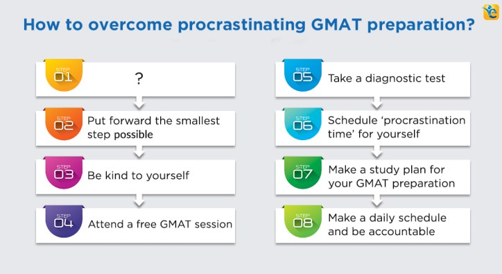 how to focus on GMAT prep