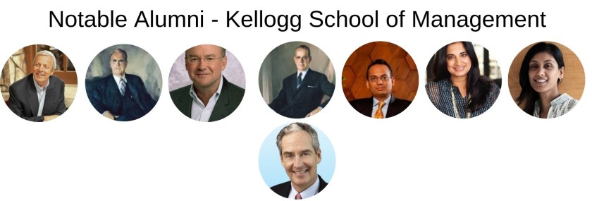 Kellogg MBA Program Alumni (1)