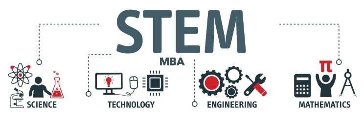 What is a STEM MBA program | Business Schools offering STEM MBA