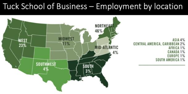 tuck mba employment by location