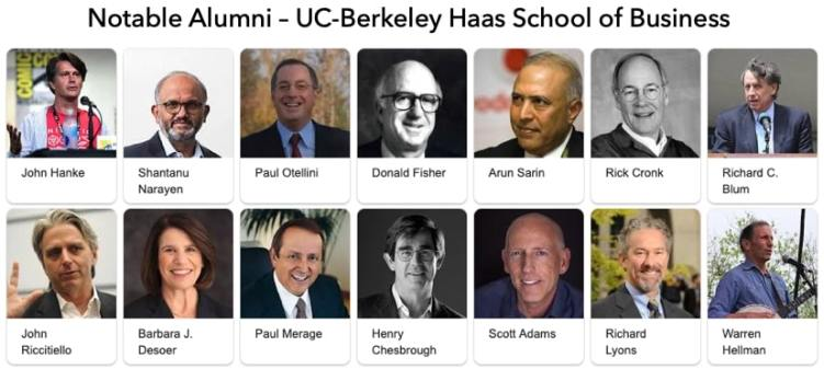 Notable alumni UC Berkeley Haas MBA Haas School of Business