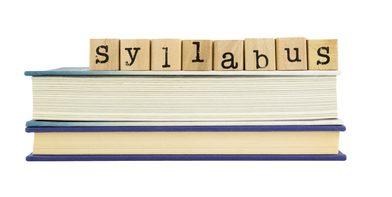 what is GMAT - Syllabus