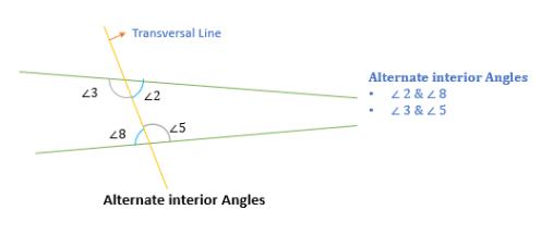 Alternate interior angles GMAT quant e-GMAT