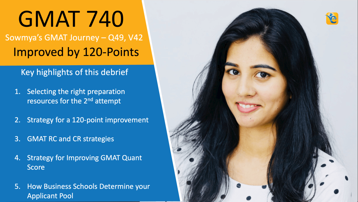 GMAT 620 to 740 - Sowmya 120-point Improvement