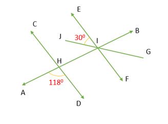 Question 1 GMAT quant e-GMAT