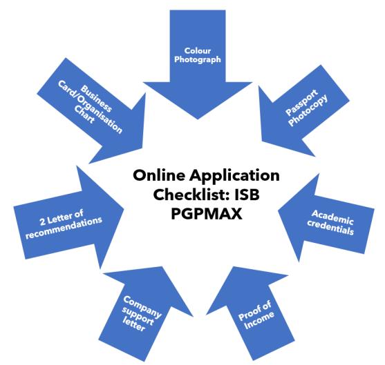 ISB-PGPMAX- Online-application-checklist